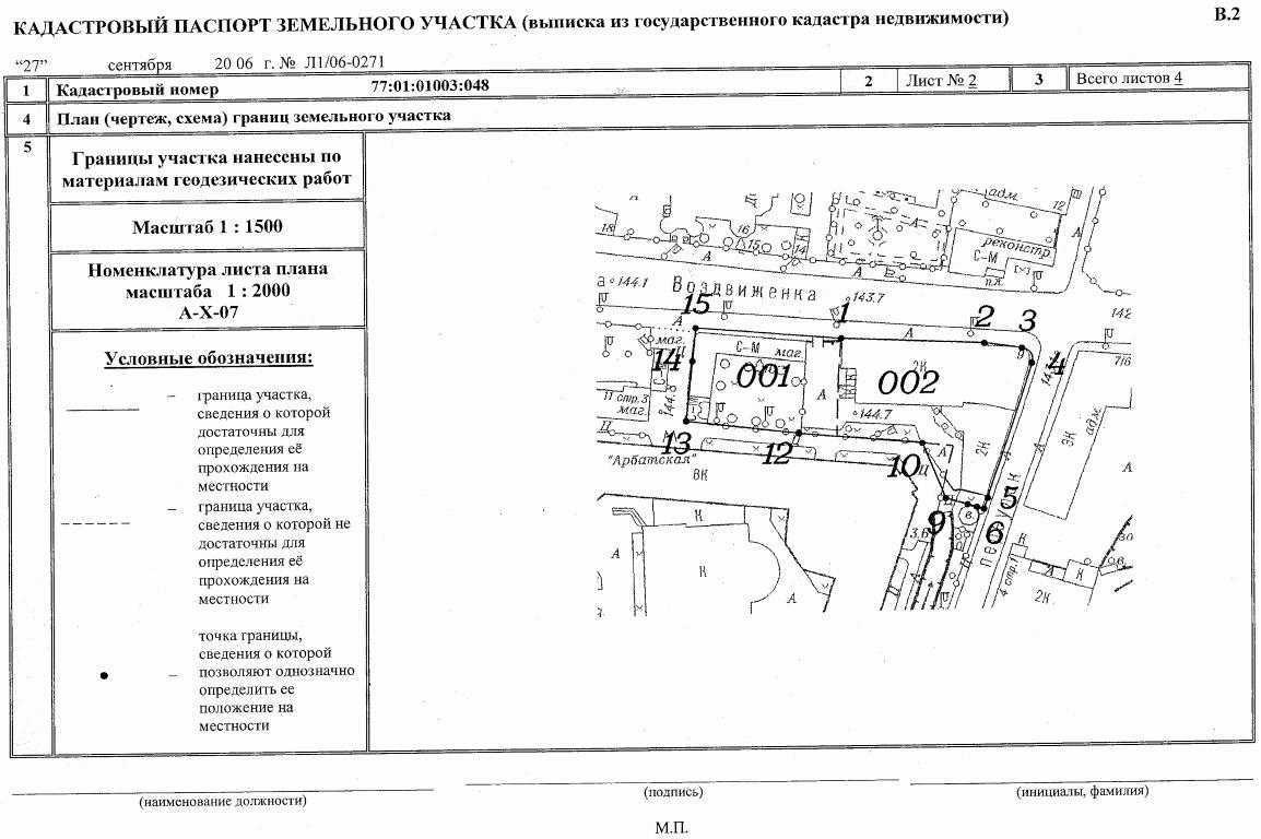 Пример 2 листа кадастрового паспорта.