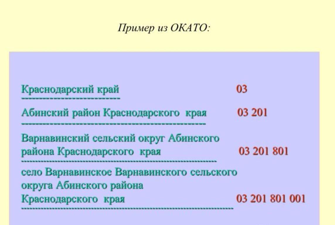 Пример расшифровки ОКАТО.