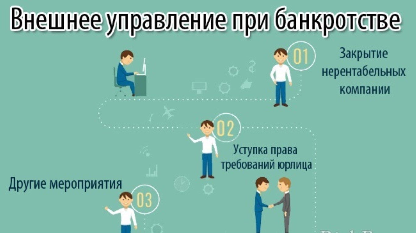 Изображение - Процедура банкротства организации procedura-bankrotstva-vneshnee-upravlenie-3