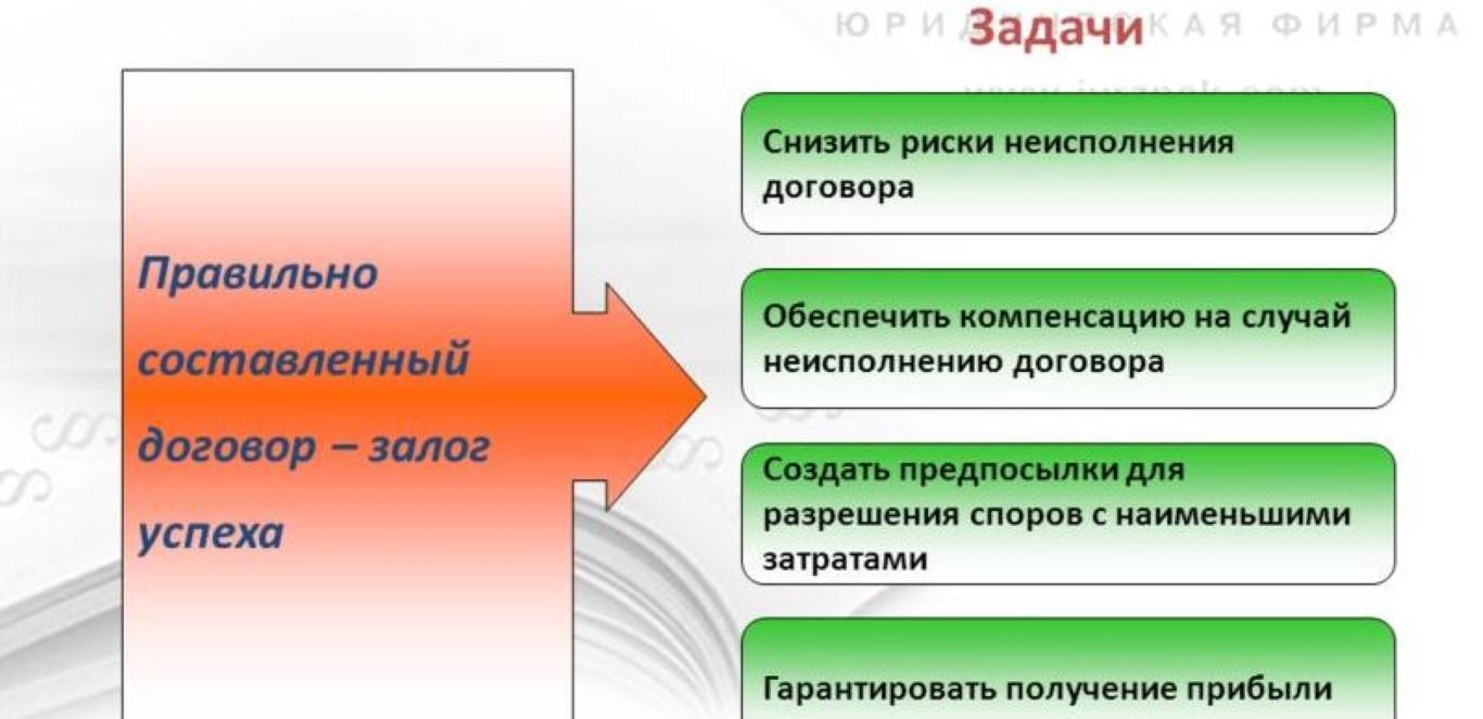 Изображение - Сокращение дебиторской задолженности slide_7