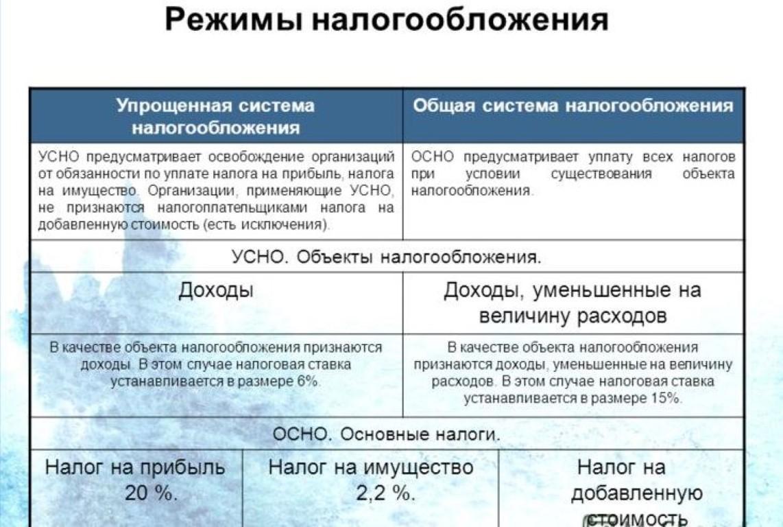 Изображение - Как применять общую систему налогообложения y-avpaeror